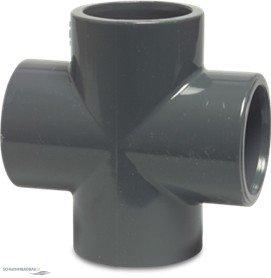 PVC ÜbergangsnippelPVC GewindenippelÜbergangsmuffePVC Fittings