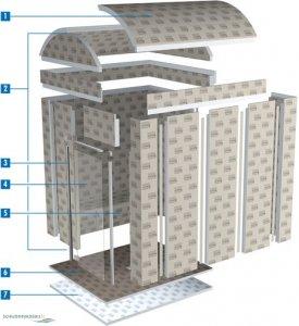 LUX ELEMENTS®- MODUL Modulsystem für Warmlufträume