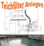Teich Beadfilter