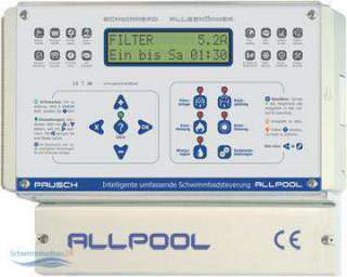 ALLPOOL Ersatz-Blende/Displayfolie ab Bj. 1999 gro�es...