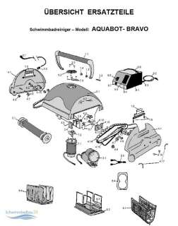 Aquabot Bravo Seitenteil Re./Li., BRAVO/VIVA  4.1