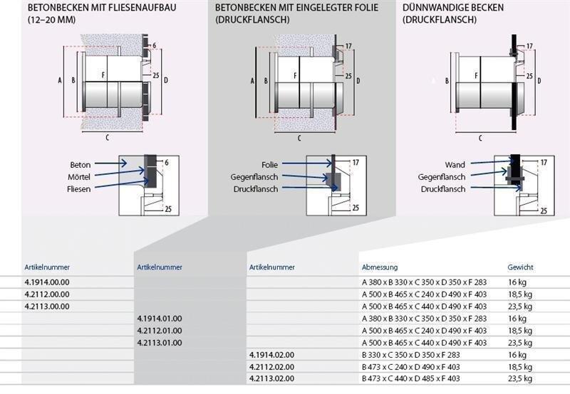 Unterwasser fenster v4a folienbecken druckflansch for Crosstrainer ergometer tornado 465