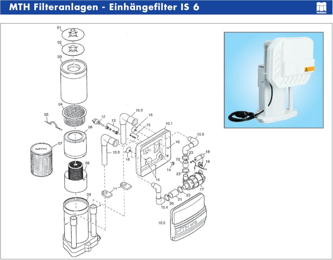 Filterkartusche IS6 IS12 Textilkartusche Ersatzfilter MTH Filtereinsatz