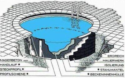Hobby Pool - Schwimmbadbau, Pool, Sauna, Dampfbad| Schwimmbadbau24