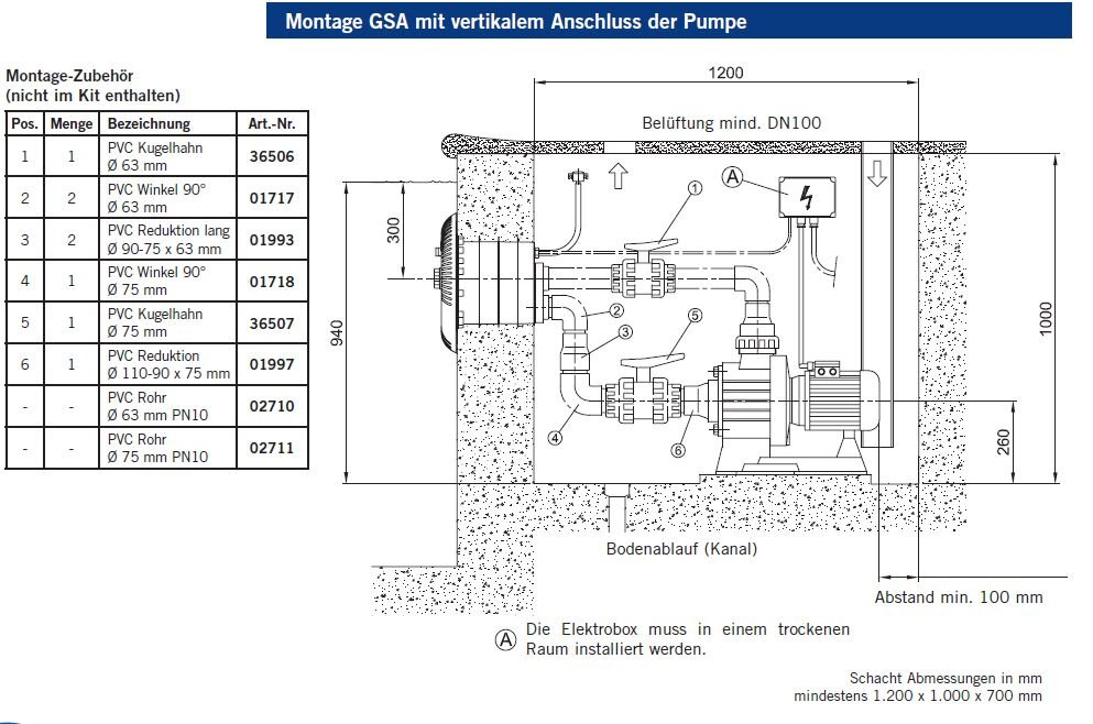 Astral eco gegenstromanlage mit pumpe 3 3 kw 75m h for Gartenpool mit pumpe
